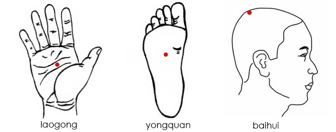 laogong-yongquan-accupressure-points